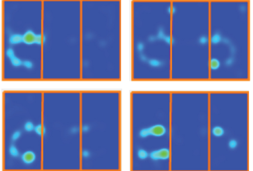 Heat maps show mouse movement on blue background.
